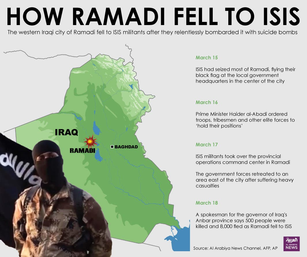 Infographic: How Ramadi fell to ISIS