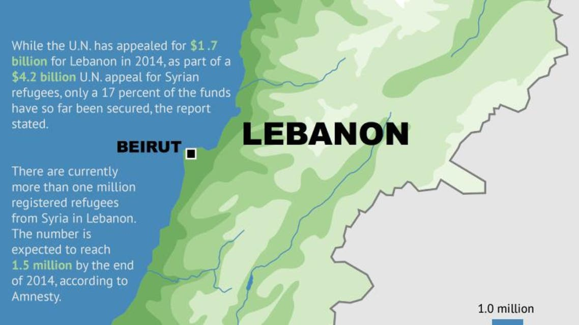 Syrian refugees in Lebanon infographic