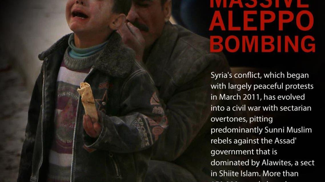 Massive Aleppo bombing infographic