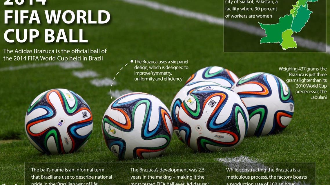 2014 FIFA world cup ball infographic