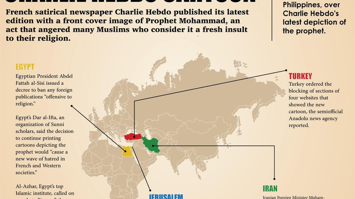 Muslims angered by Charlie Hebdo cartoon infographic