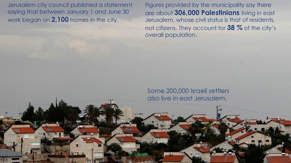 Jerusalem homes built in occupied east infographic