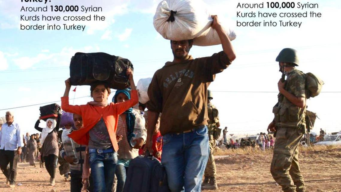 Syrian Kurds flee ISIS brutality infographic