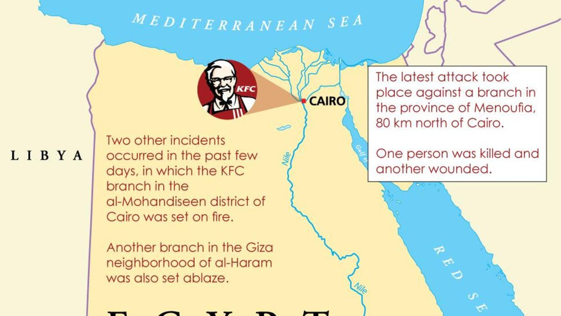 Third KFC branch attacked in Egypt infographic