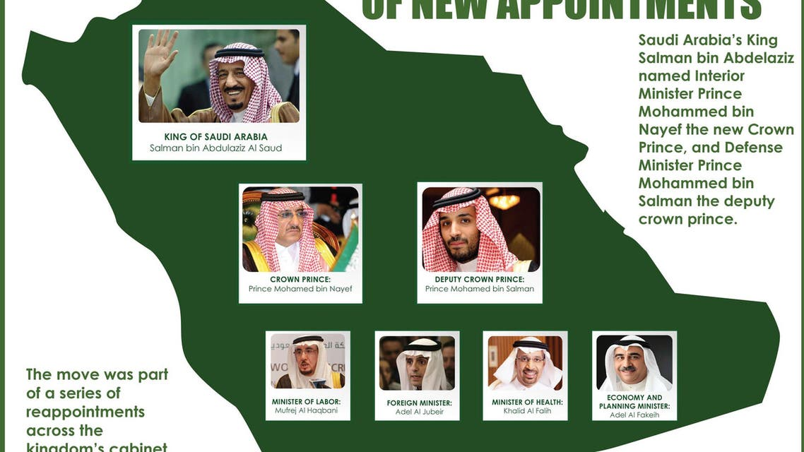 King Salman makes wave of new appointments infographic