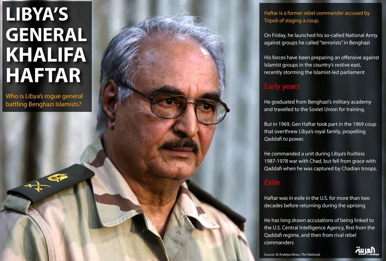 Libya's general Khalifa Haftar infographic