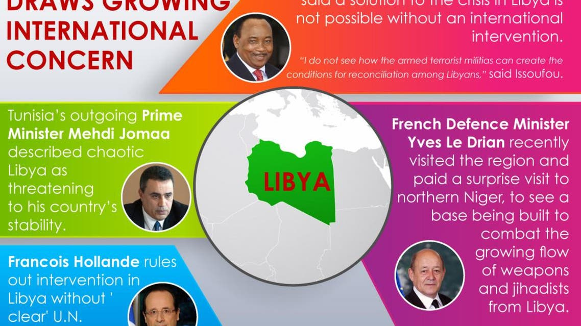 Libya unrest draws growing international concern infographic