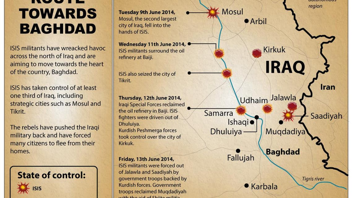 The ISIS onslaught route towards Baghdad infographic