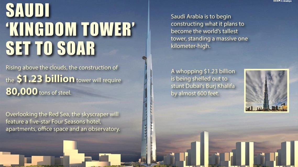 Saudi 'Kingdom Tower' set to soar infographic