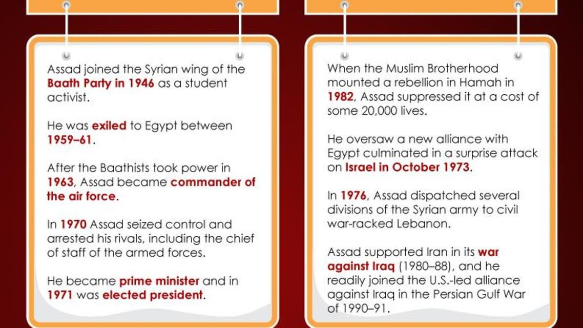Who was Hafez al-Assad? infographic