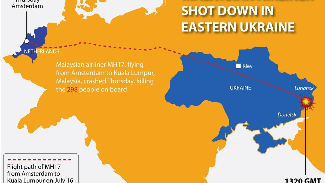 Malaysian airliner shot down in eastern Ukraine infographic