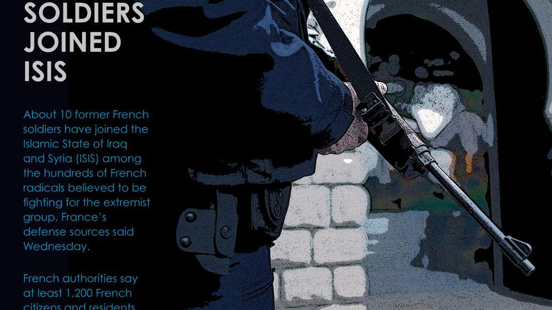 A dozen French soldiers joined ISIS infographic