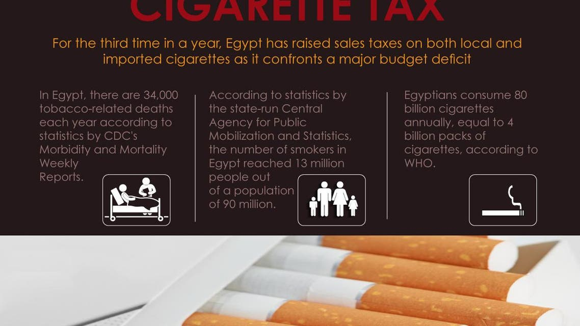 Egypt's president raises cigarette tax infographic