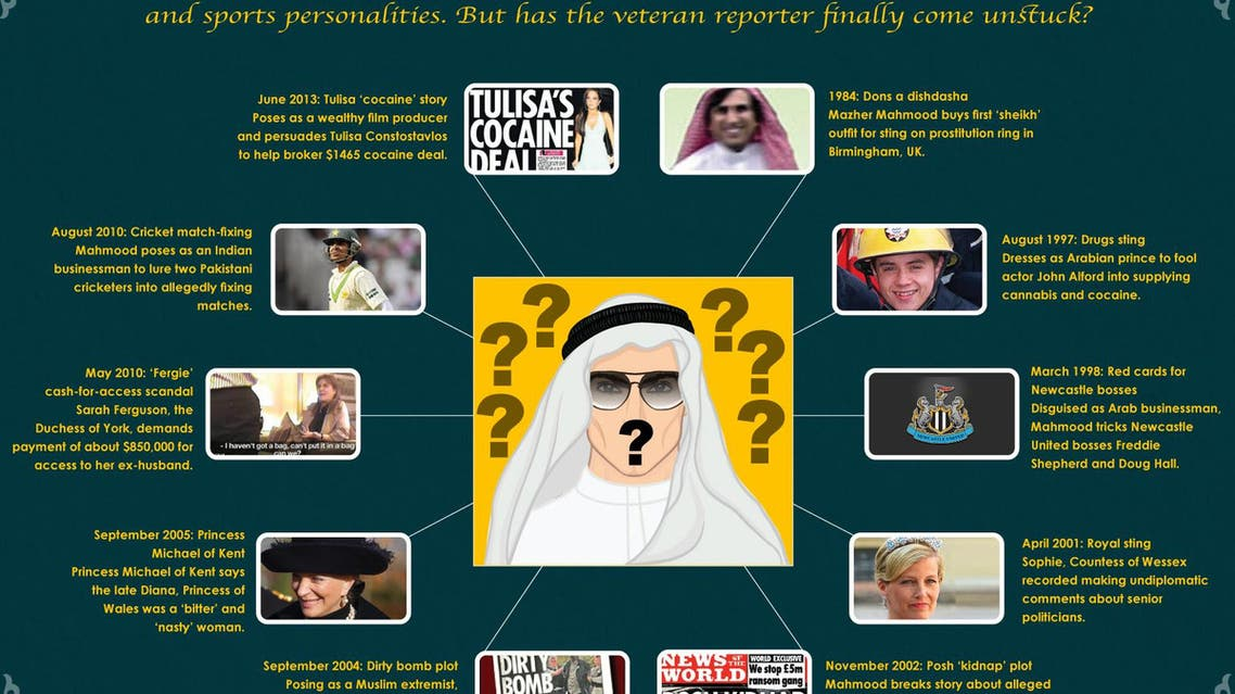 The fake Sheikh's reign infographic