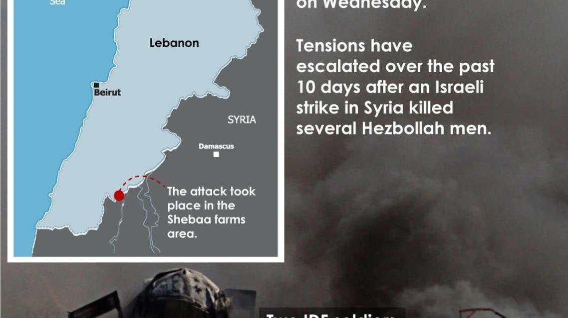 Hezbollah attacks Israeli soldiers infographic