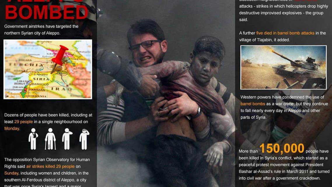 Aleppo bombed infographic