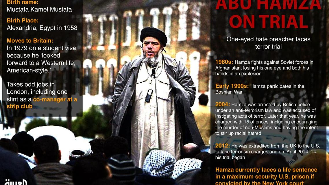 Abu Hamza on trial infographic