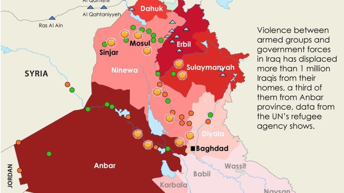 Iraq displaced infographic