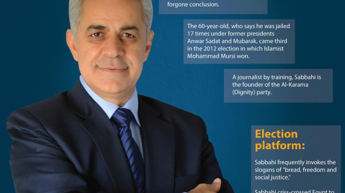 Who is Hamdeen Sabbahi? infographic