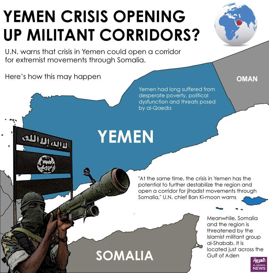 Infographic: Yemen crisis opening up militant corridors?