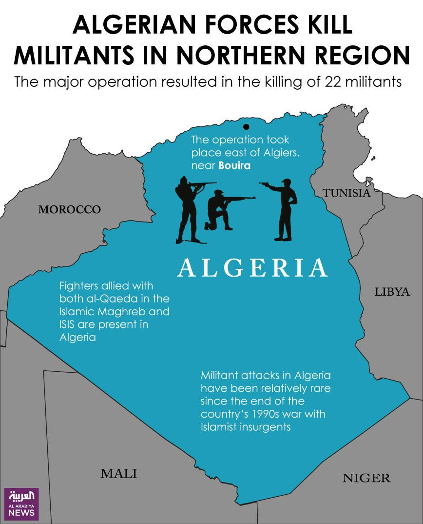 Infographic: Algerian forces kill militants in northern region