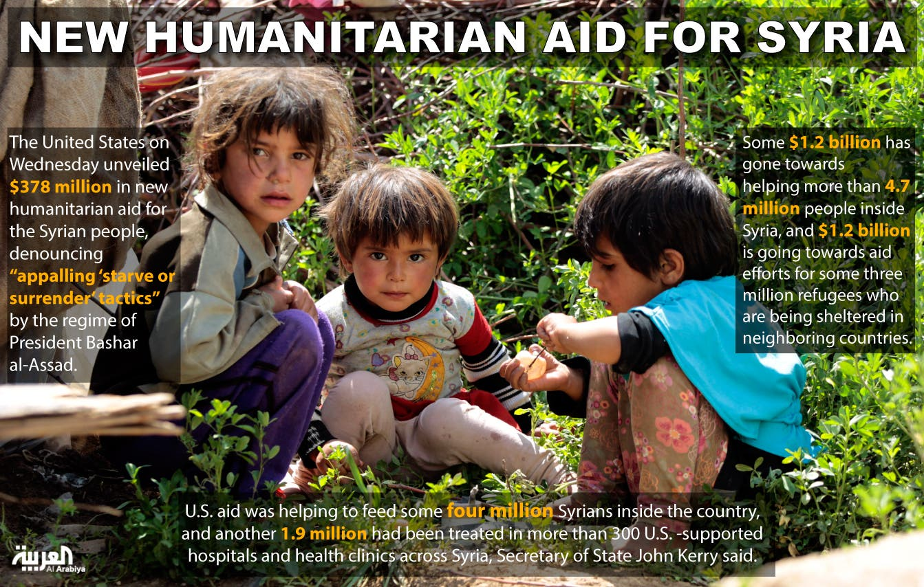 New humanitarian aid for Syria infographic