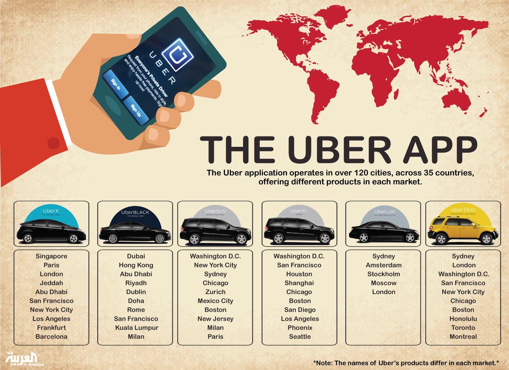 Uber Cars List Egypt >> The Uber App Al Arabiya English