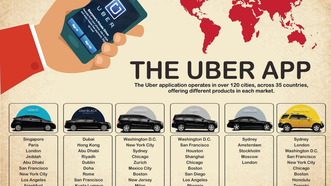The Uber app infographic