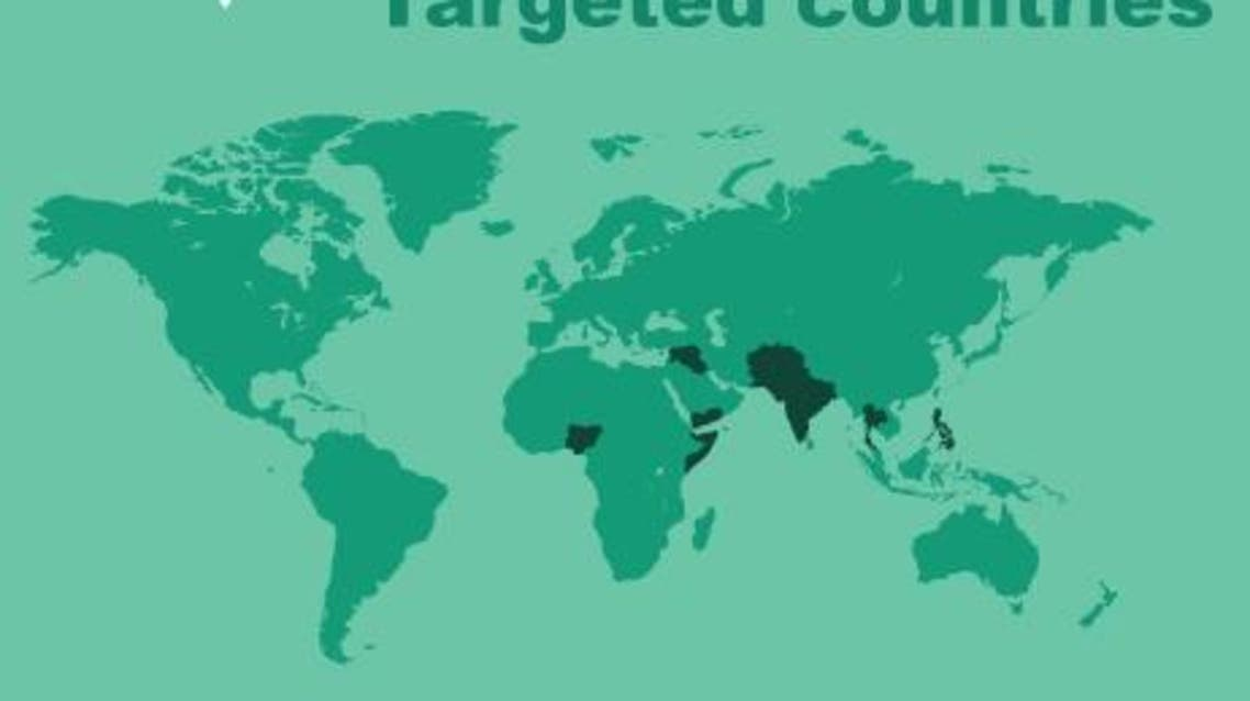 Worldwide terrorism infographic