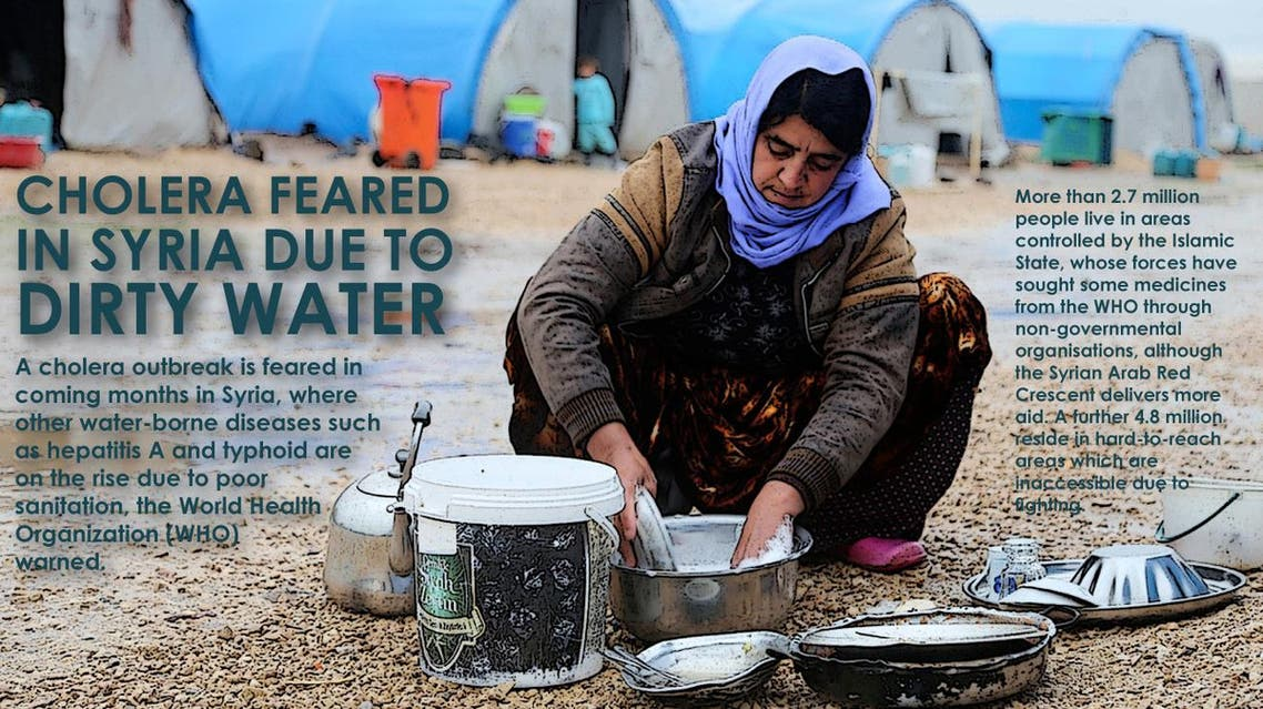 Cholera feared in Syria due to dirty water infographic