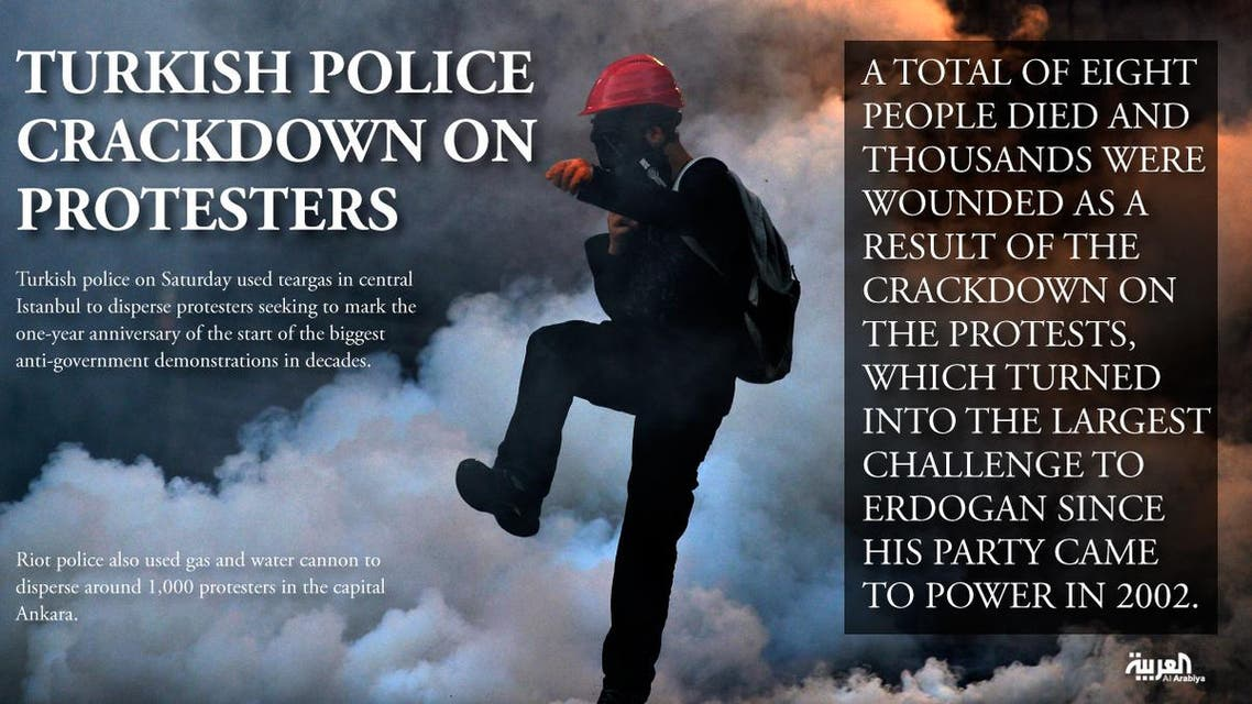 Turkish police crackdown on protesters infographic