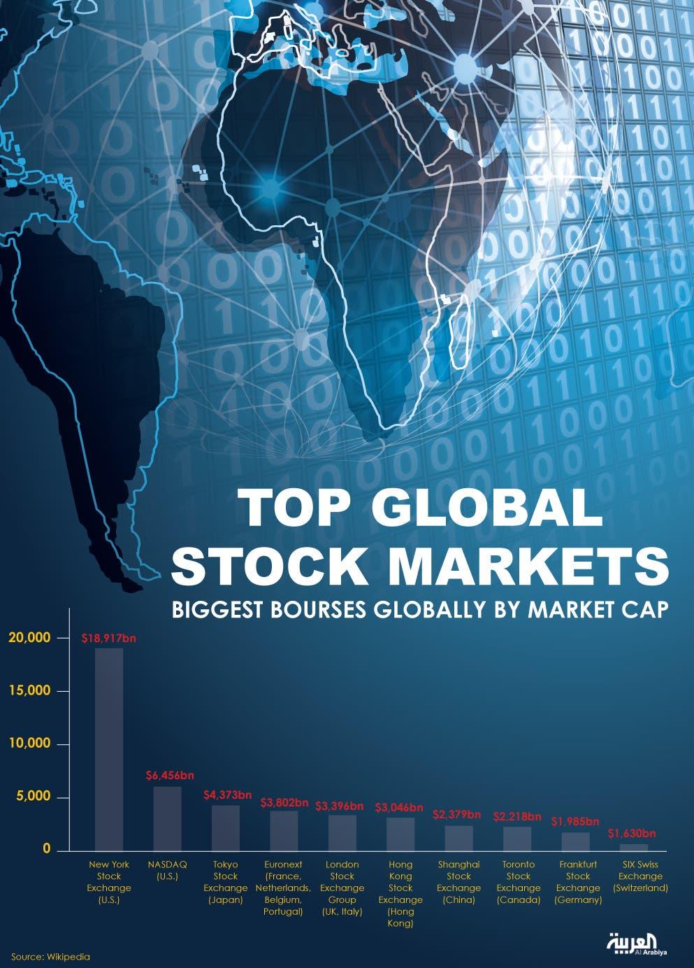 global sofc market