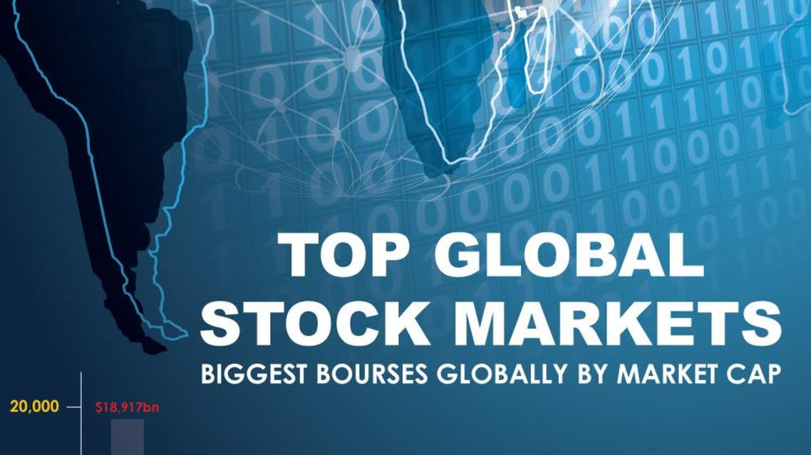 Top global stock markets infographic