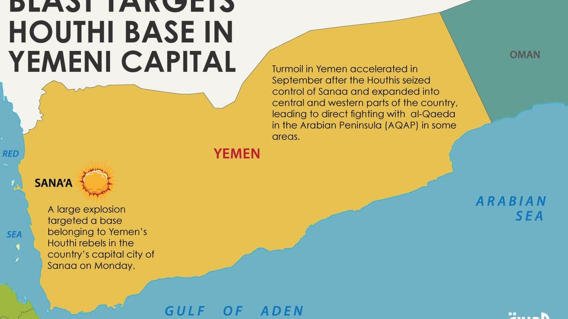 Blast targets Houthi base in Yemeni capital infographic