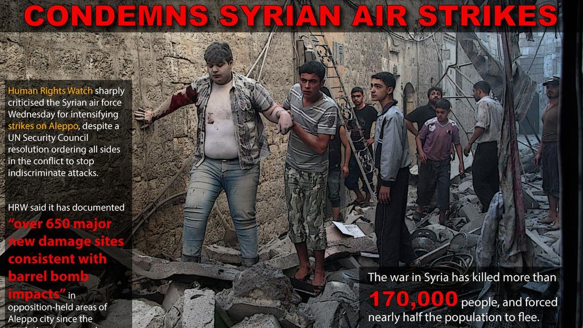 Human rights body condemns Syrian air strikes infographic