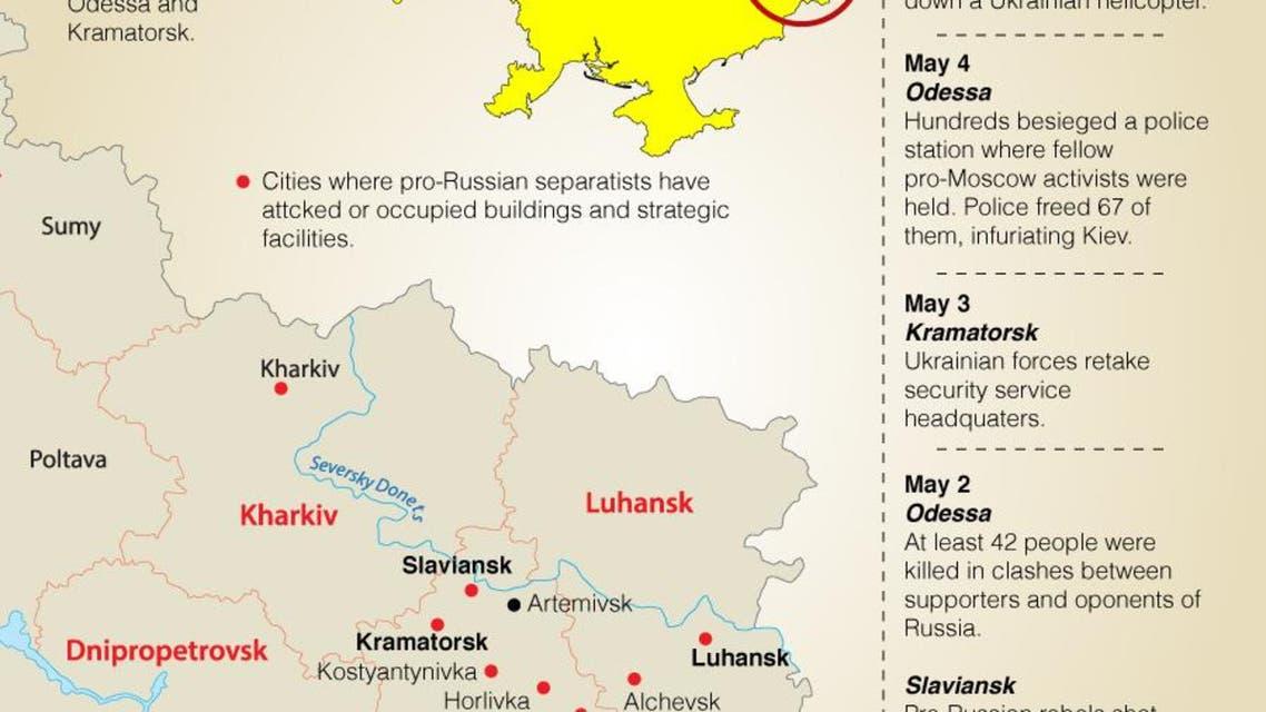 Ukraine crisis infographic