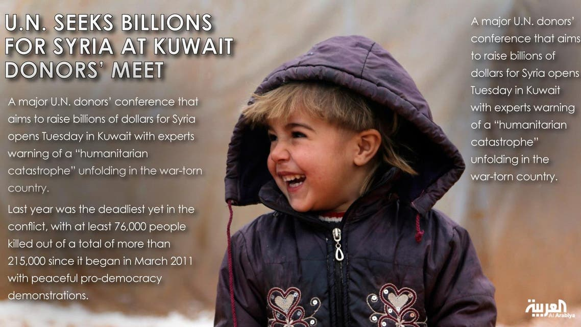 U.N. seeks billions for Syria at Kuwait donors' meet infographic