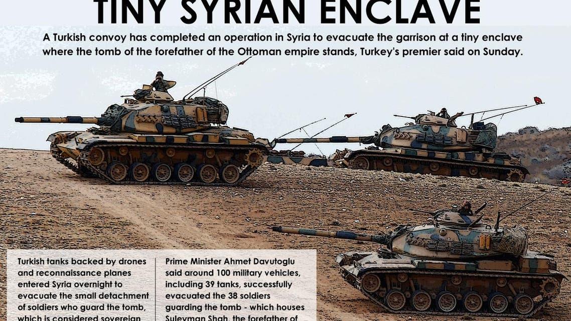 Turkish army 'evacuates' tiny Syrian enclave infographic