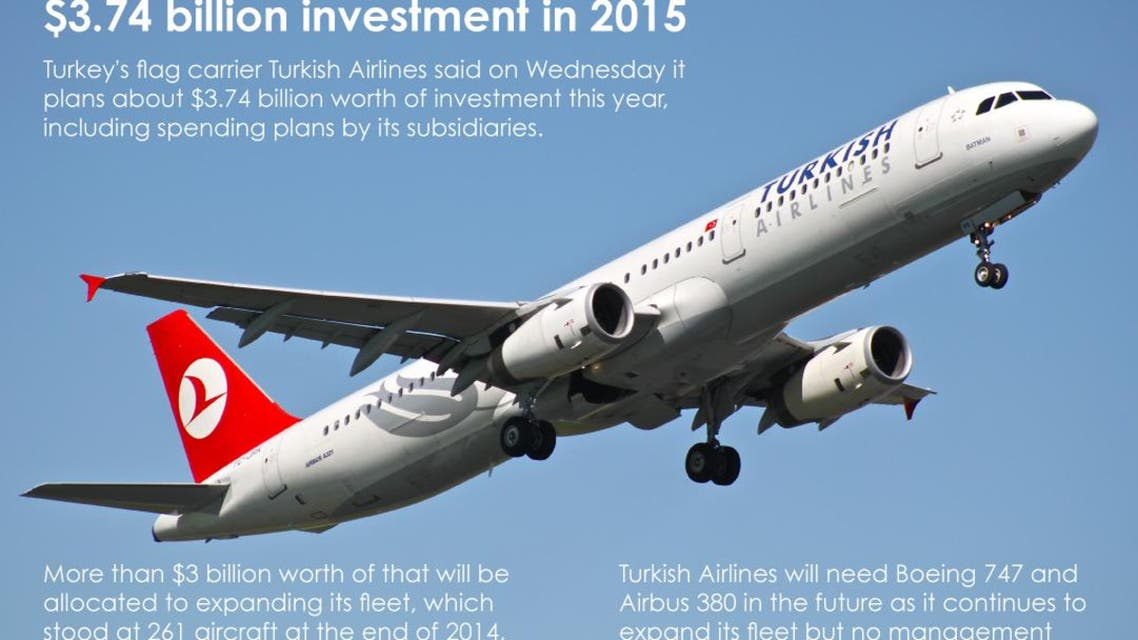 Turkish Airlines says plans $3.74 billion investment in 2015 infographic