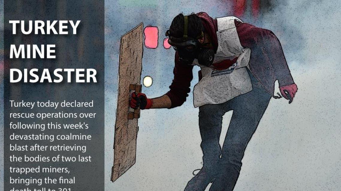 Turkey mine disaster infographic