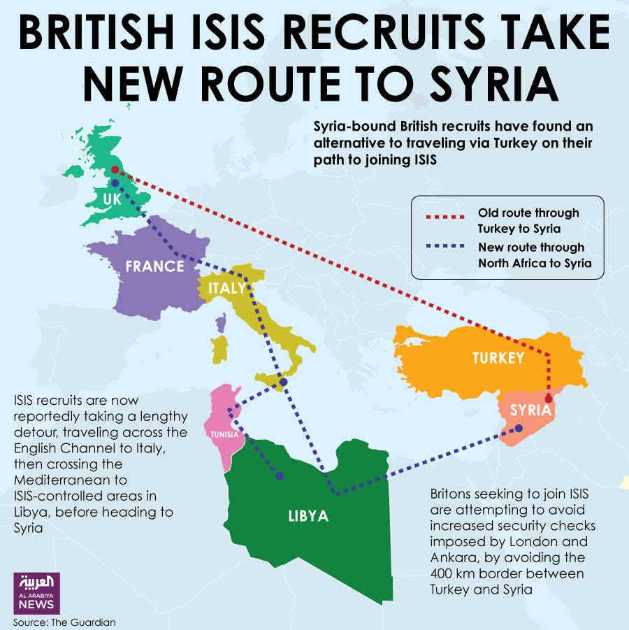 Infographic: British ISIS recruits take new route to Syria