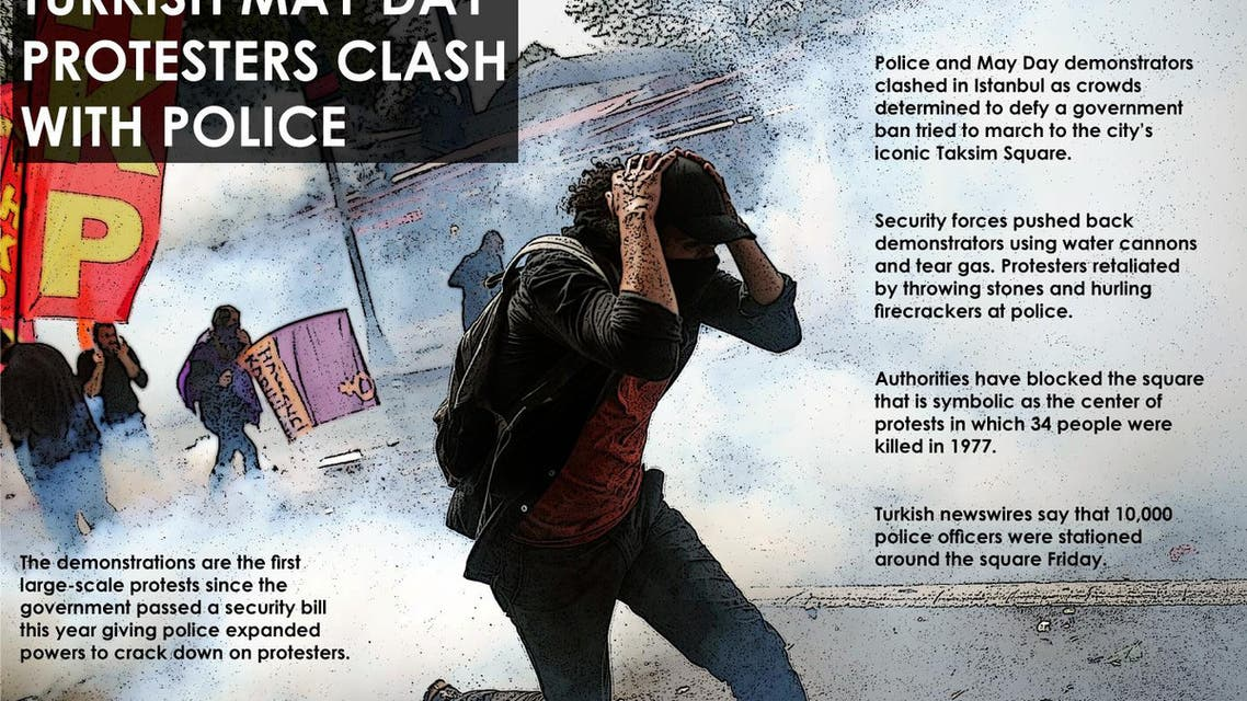Turkish May Day protesters clash with police infographic