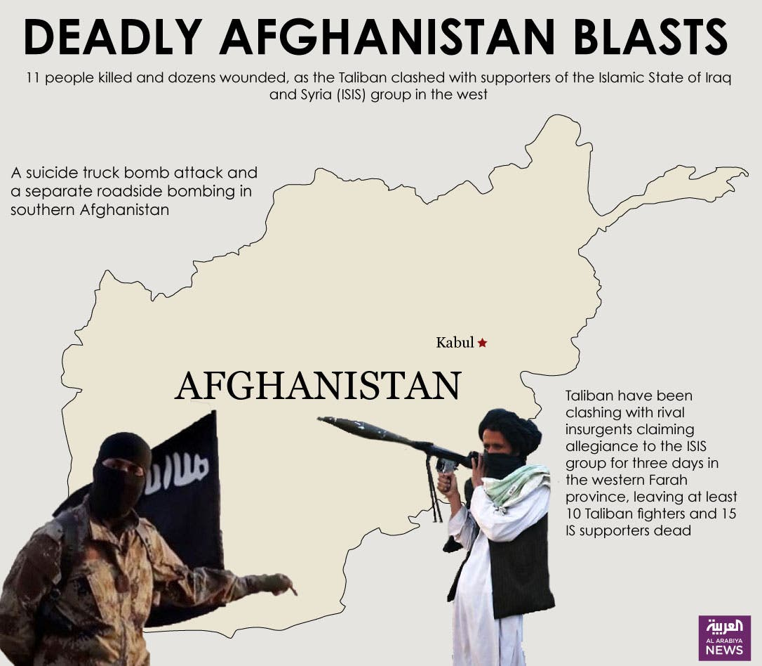 Infographic: Deadly Afghanistan blasts