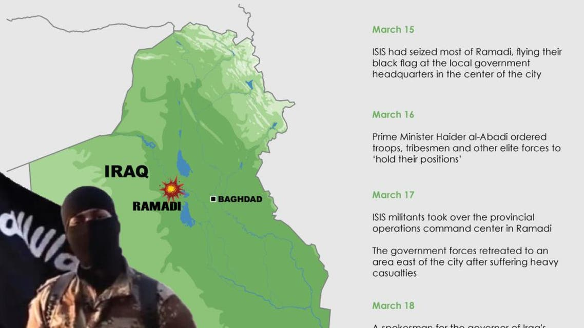 How Ramadi fell to ISIS infographic