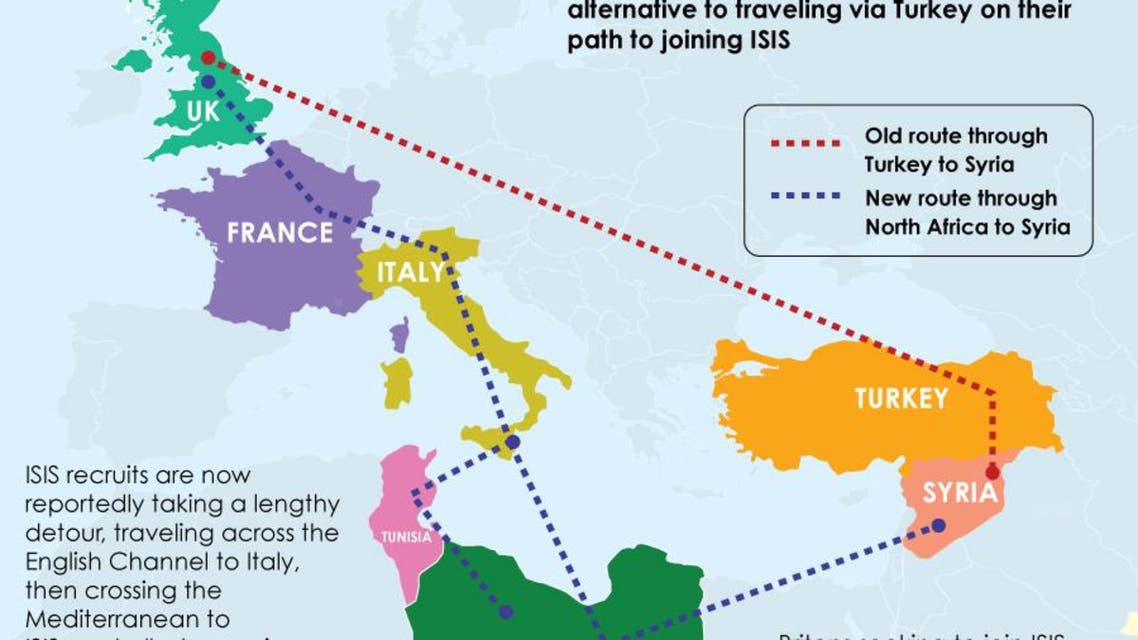 British ISIS recruits take new route to Syria infographic