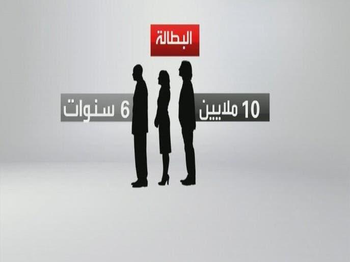 #البطالة في #إيران تخطت نسبة الـ 20%