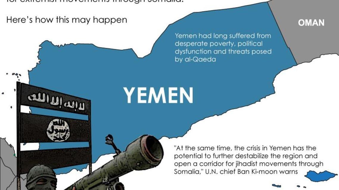 Yemen crisis opening up militant corridors? infographic
