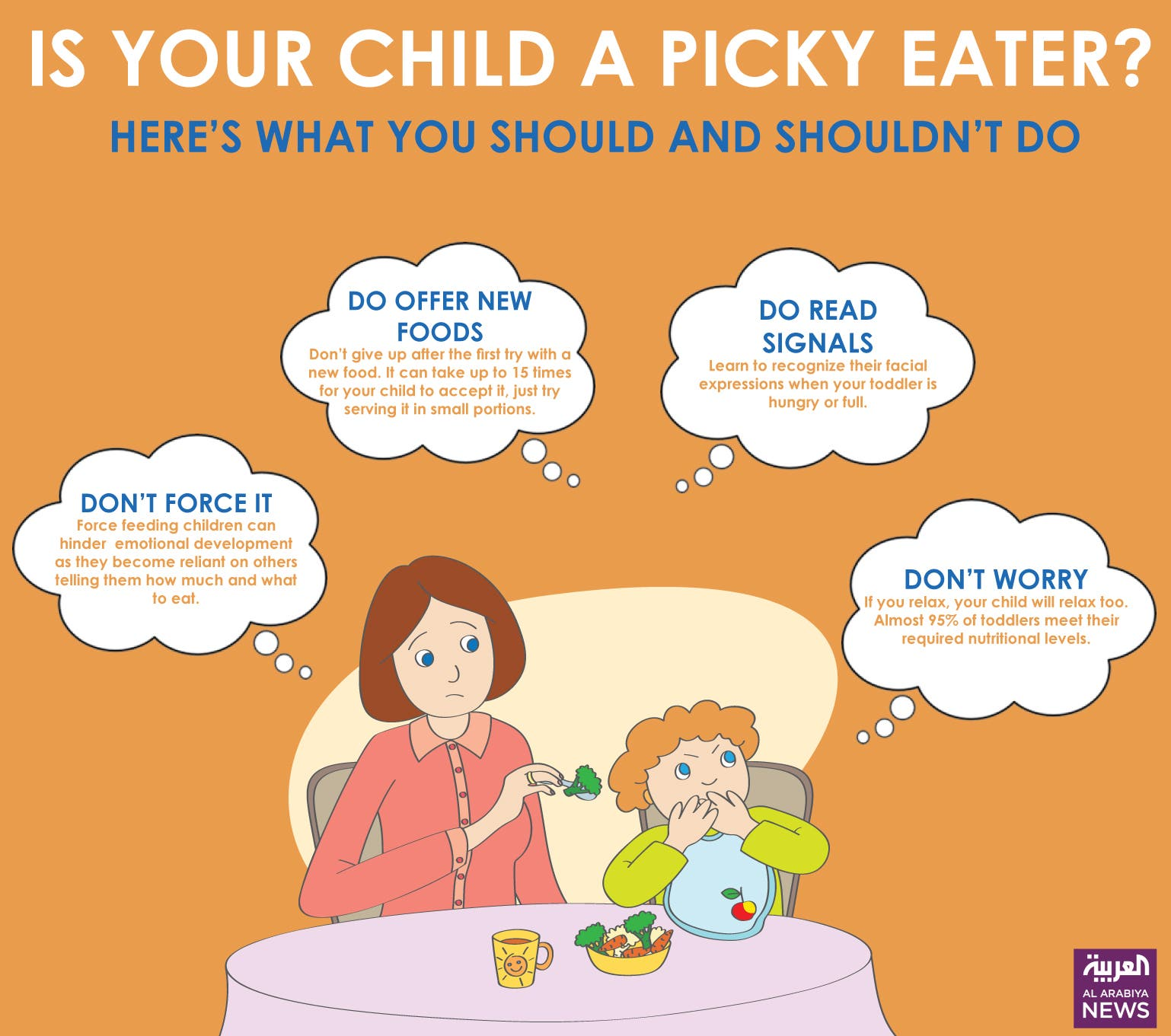 Infographic: Is your child a picky eater? Here's what you should and shouldn't do
