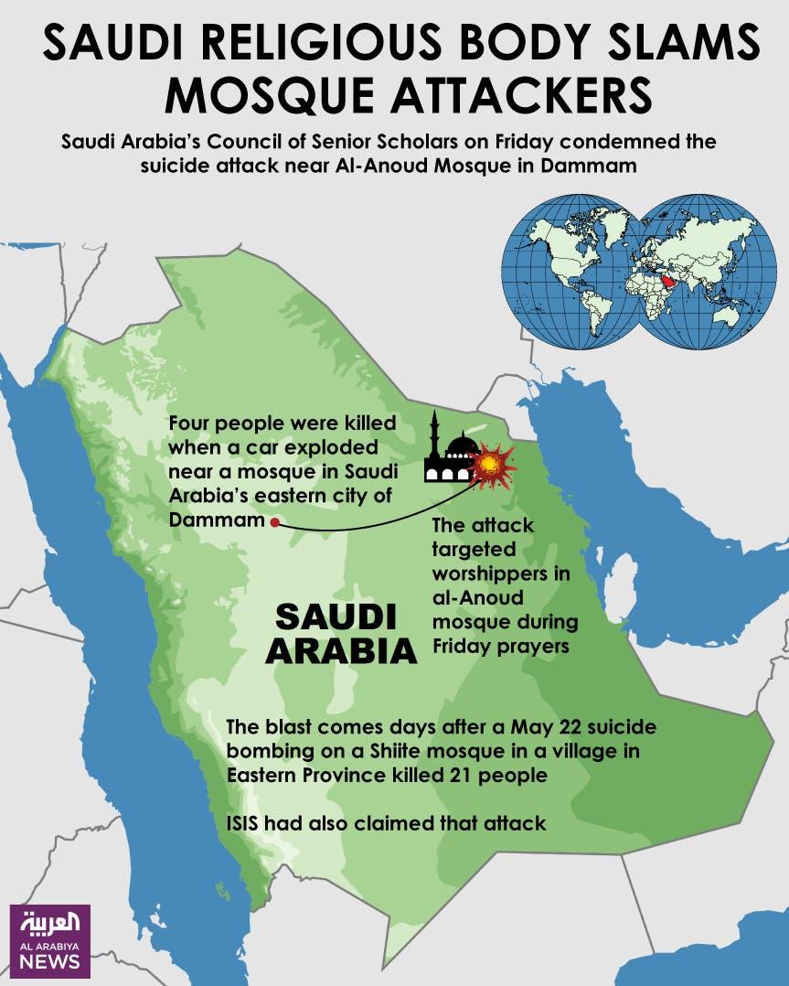 Infographic: Saudi religious body slams mosque attackers