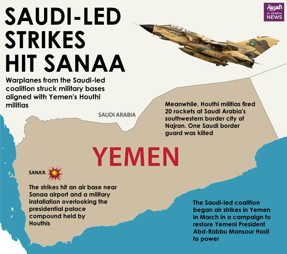 Infographic: Saudi-led strikes hit Sanaa